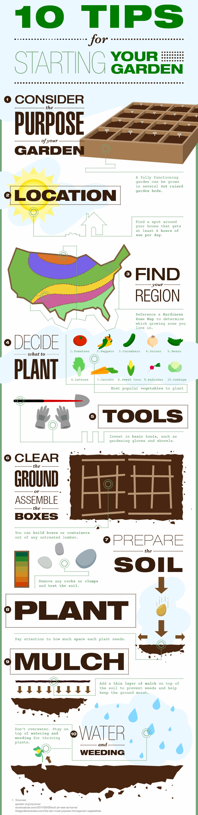 10 tips for starting a garden inforgraphic