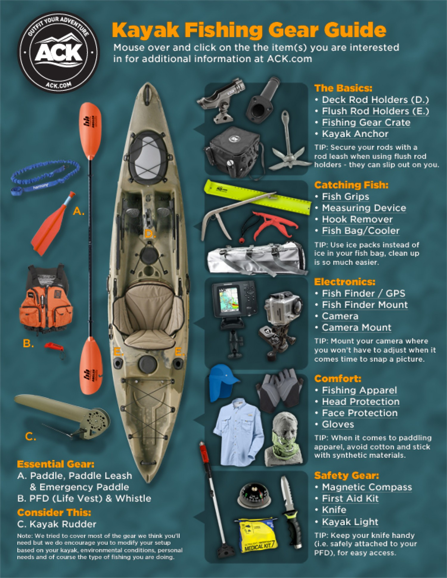fishing for preppers infograhpic